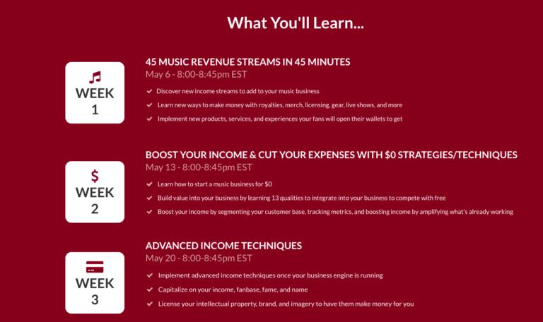 Making Money With Music LAB 10 Cyber PR