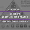 Cyber PR Social Media Pyramid