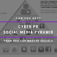 Ariel Hyatt's Social Media Food Pyramid