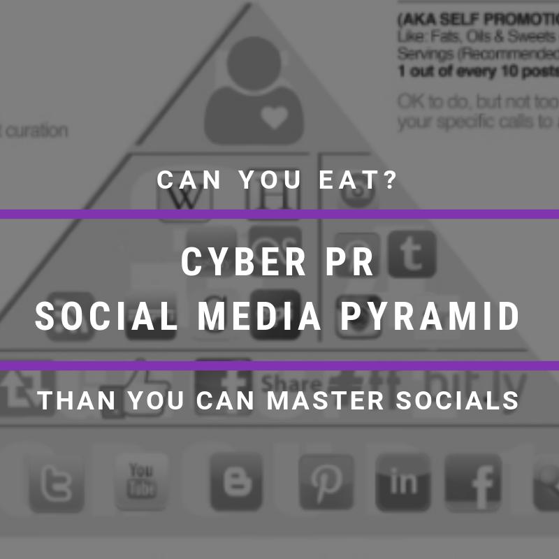 Ariel Hyatt's Social Media Food Pyramid