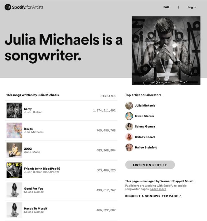 Julia Michaels Songwriter Page Spotify Cyber PR blog