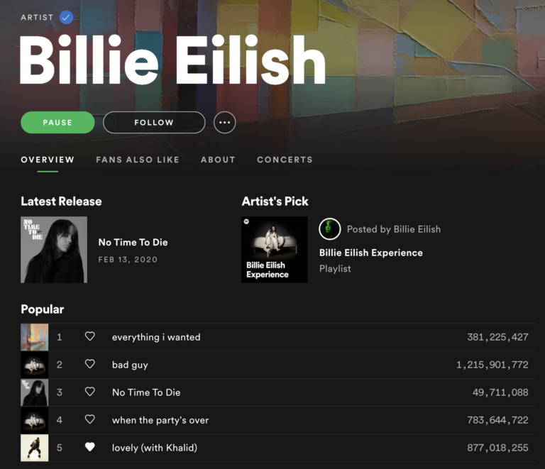 Billie Eilish Streams Spotify Cyber PR Music Ariel Hyatt